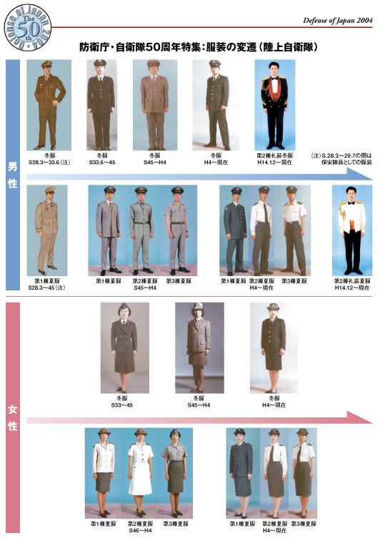 c46e67386560d 防衛庁・自衛隊50周年特集:服装の変遷(陸上自衛隊)