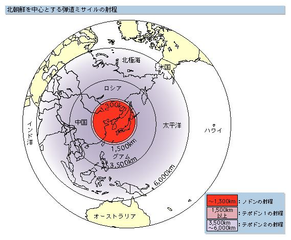 弾道ミサイルの画像 p1_19
